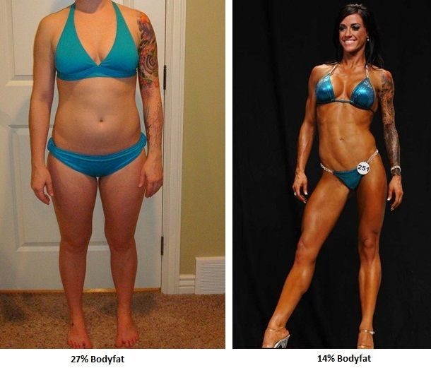 Melissa Larsen got ready for her first competition in 11 weeks with starting body fat of 27%.