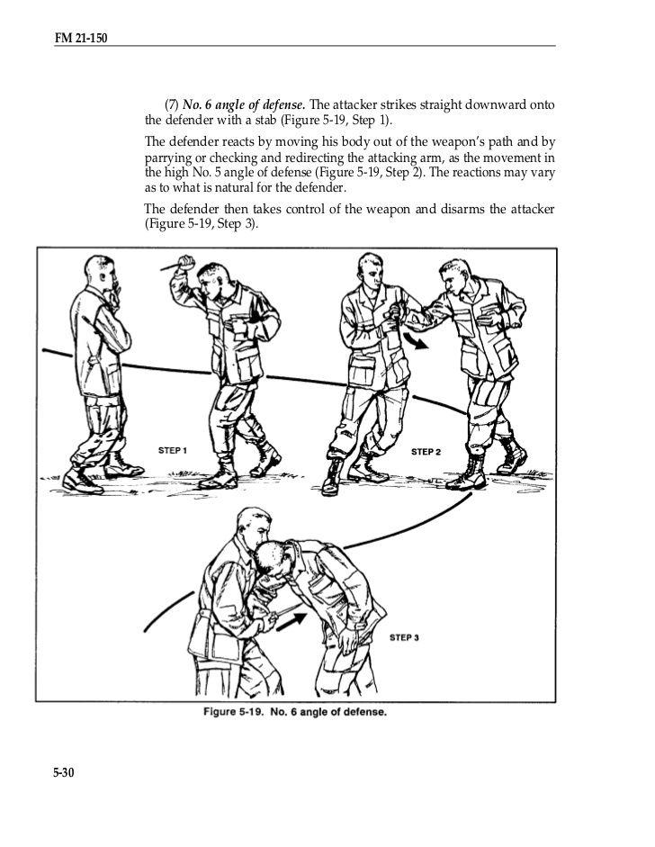 Manual krav maga by Matt Cheung