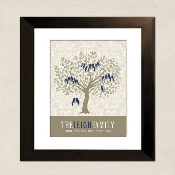 25 unique personalized gifts for grandparents ideas on pinterest personalized family tree custom art print gift for mom gift for grandma christmas gift negle Images
