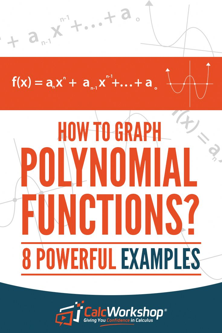 Graphing polynomial functions great algebra lesson with