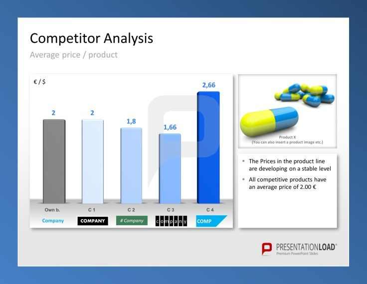 Competitor Analysis PowerPoint Templates Compare Competitors according to their average price per product. #presentationload http://www.presentationload.com/competitor-analysis.html
