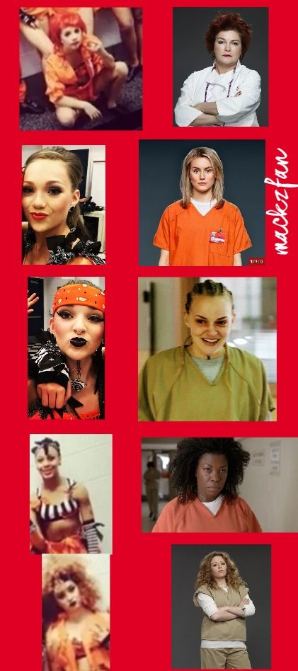 credit to Mackenzie Ziegler Fan the girls characters in the group dance