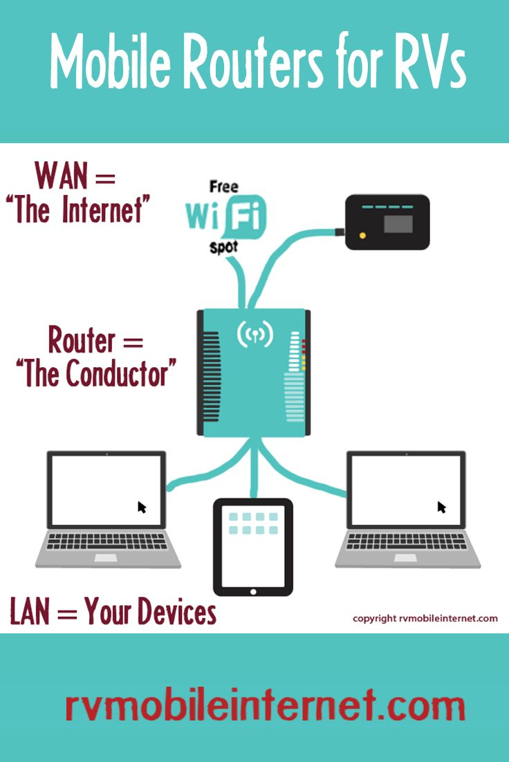 Selecting a Mobile Router – Bringing Mobile Internet Options Together and Creating a Local RV Network