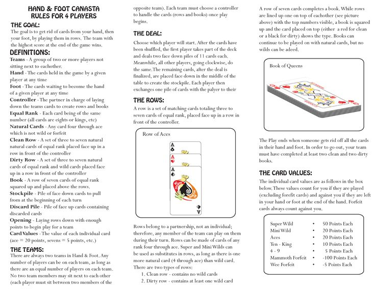 card game frustration instructions