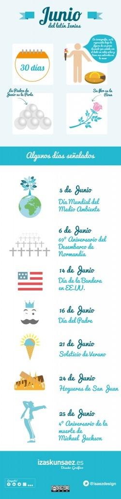 INFOGRAFIA_JUNIO_2013. Infografía sobre el mes de Junio.
