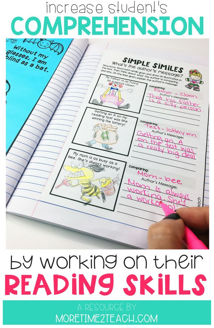- Reading Skills Complete Unit: Reference Sheets, Activity Sheets