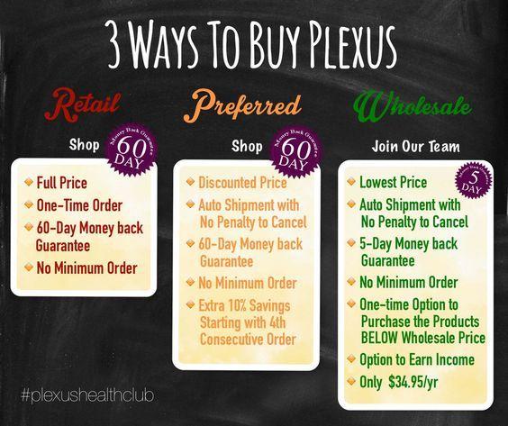 I Want to Buy Plexus Products - Plexus Health Club