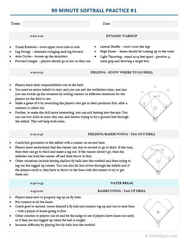 Essential Softball Practice Plans | Softball Spot