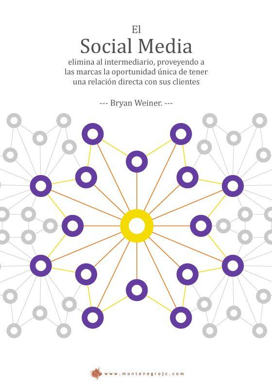 """""""El #SocialMedia elimina al intermediario, proveyendo a las marcas la oportunidad única de tener una relación directa con sus clientes"""": Bryan Weiner. #Frases #Citas"""
