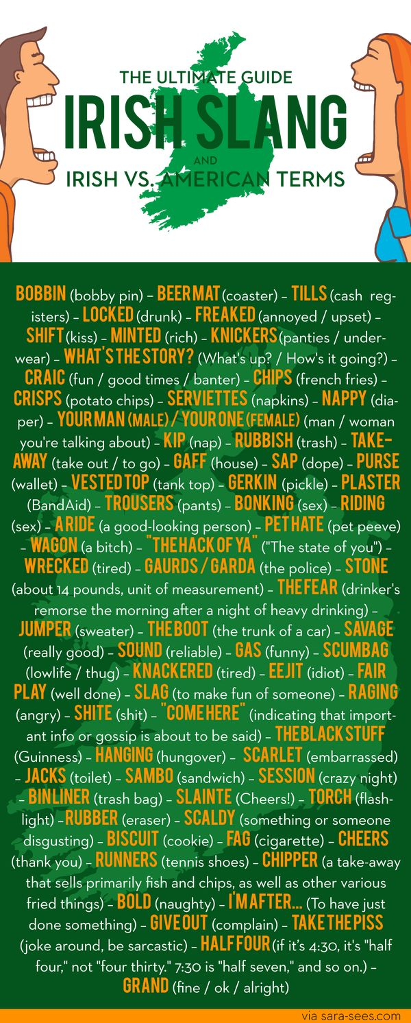 THE Ultimate Guide to Irish Slang + Irish vs. American terms | SARA SEES
