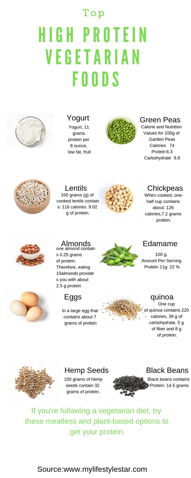 Top High Protein Vegetarian Foods List High Protein Vegetarian Recipes Vegetarian Food List Vegetarian