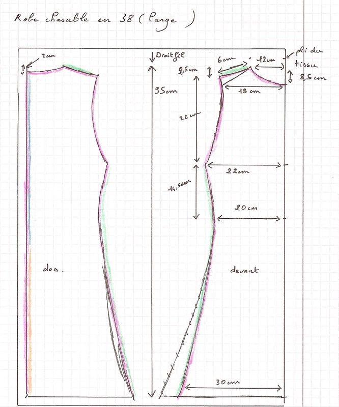 Très Plus de 25 idées uniques dans la catégorie Mannequin couture sur  MU96