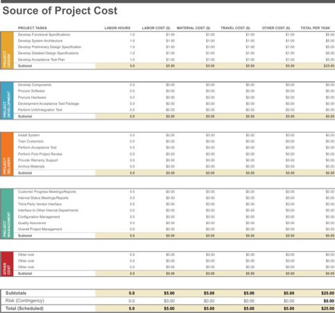 project budget worksheet