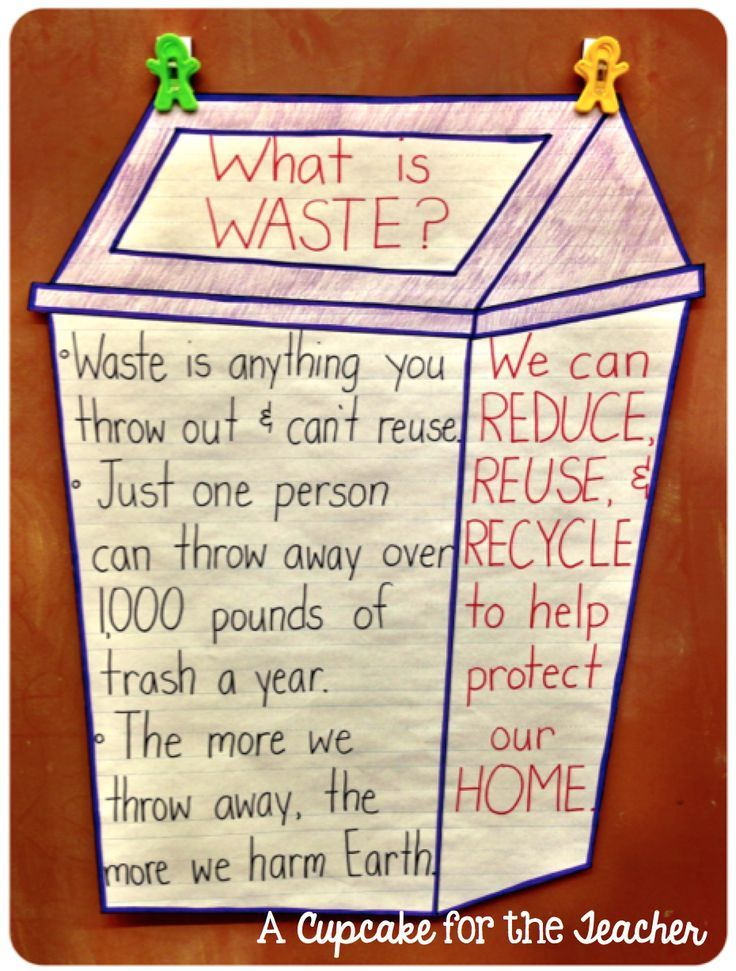 Can you recycle modroc?