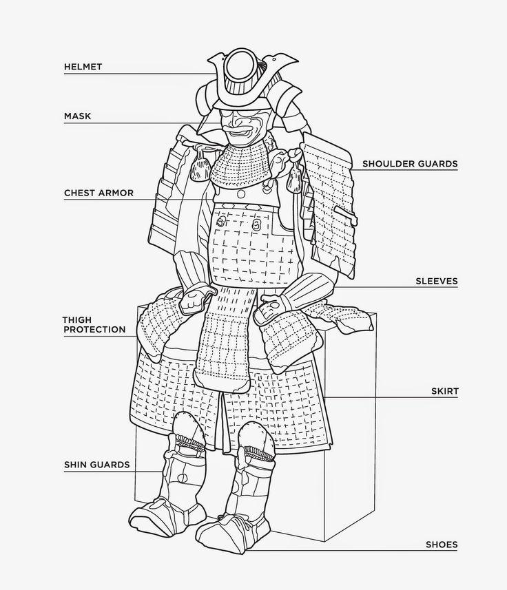 Samurai Armor Diagram Jpg  1758 U00d72048