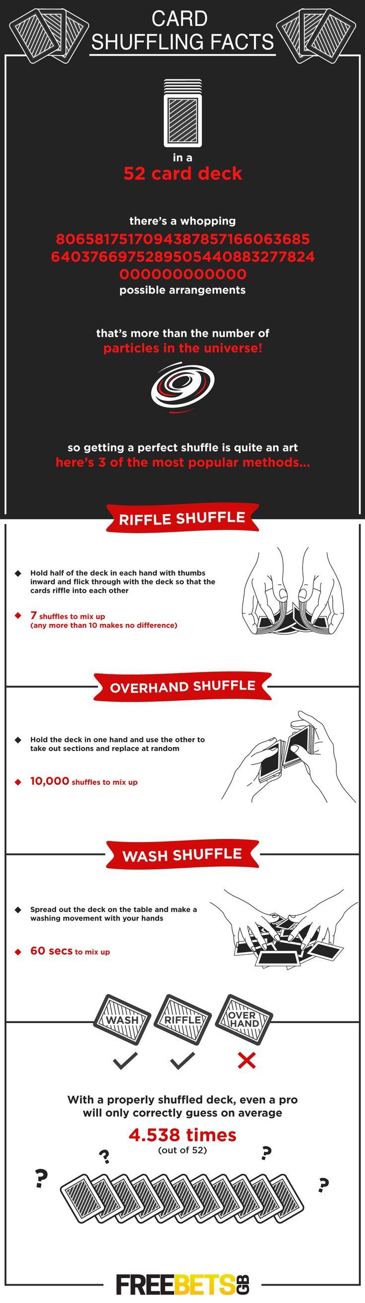 Card Shuffling Facts
