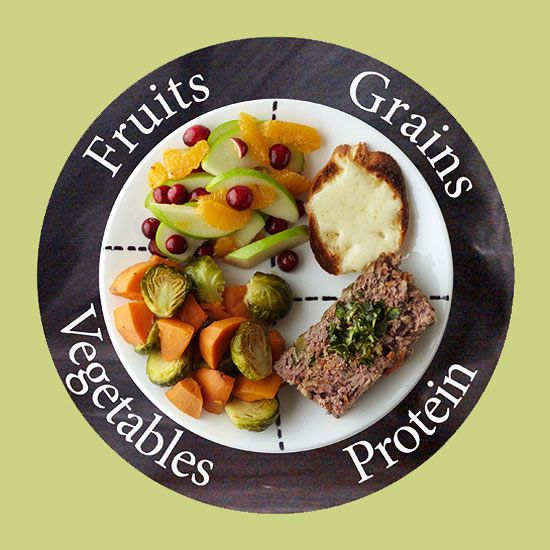 Eat Healthy with MyPlate  sc 1 st  Pinterest & 52 best Plates images on Pinterest   Eat healthy Healthy eating ...