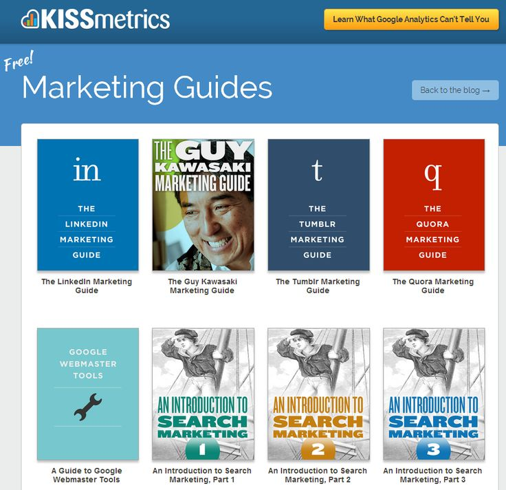 A Map to Marketing Automation: 6 Key Website Components for Smarter Marketing