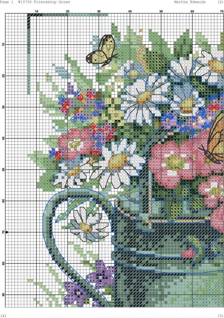 44 Best Friends Cross Stitch Images On Pinterest Counted