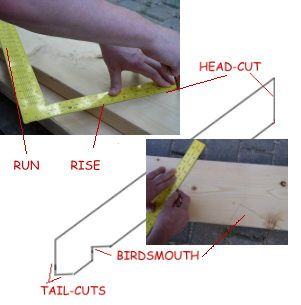 My Old Workshop 187 Roof Pitch Rafters And How To Calculate