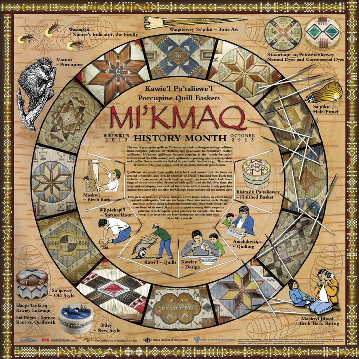 Mi'kmaq History poster. My dad will be thrilled it's in October.