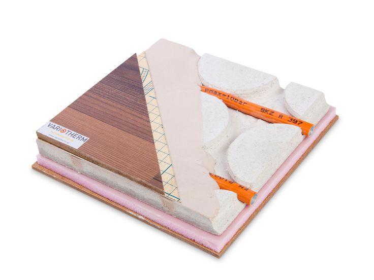 Voorbeeld opbouw lage opbouw vloerverwarming. Variokomp heeft een totale opbouwhoogte van slechts 20mm. Ideaal voor bovenop bestaande vloeren van beton of hout