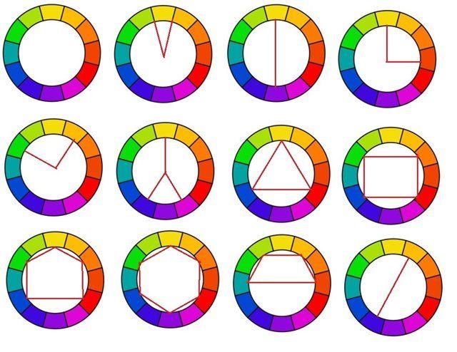 Осваиваем цвета палитры - цветовой круг и ваша палитра - Красота, вдохновленная природой