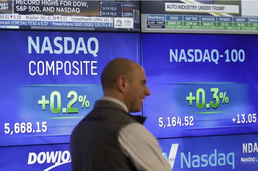 January 26, 2017 (AP)(STL.News) The Dow Jones industrial average inched further into record territory Thursday, eking out a gain while the broader U.S. market indexes drifted lower.    The Dow's gain came a day after closing above 20,000 for the firs...