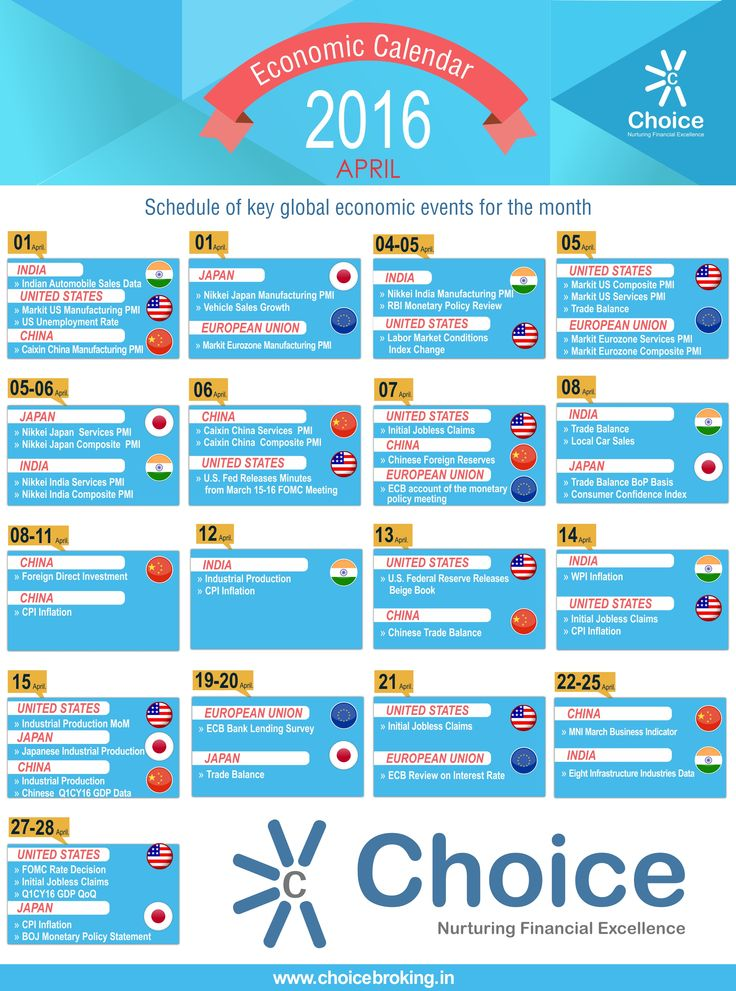 #ChoiceBroking Events #Calendar for #April 2016, #Schedule of key #Global & #Economic Events for the #month.