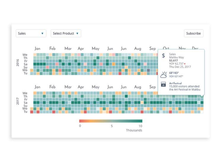 stats slideshow2 Программирование Pinterest - api calculation spreadsheet