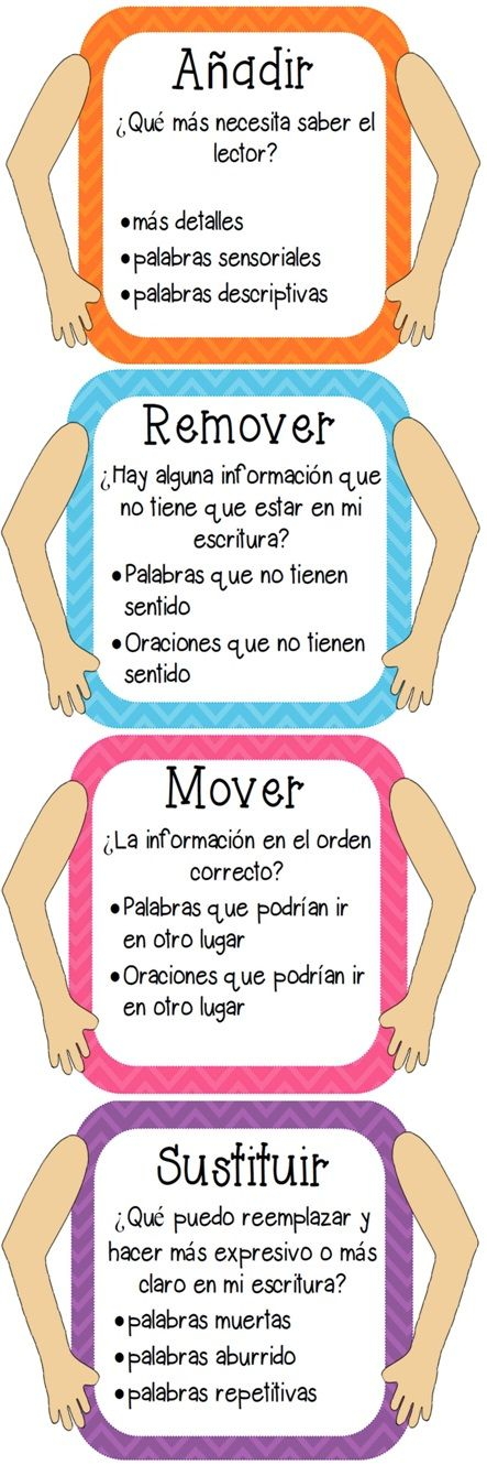 ARMS posters for revising in Spanish from the Chevron Design Writing Resource. All my TPT products are available in custom colors, designs, and Spanish.