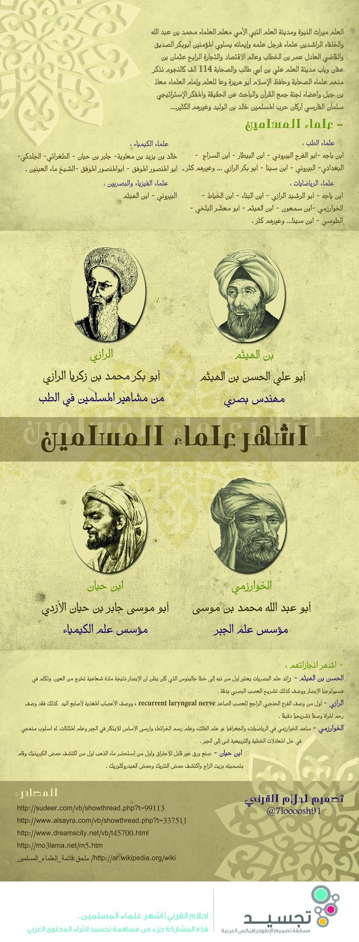 أشهر علماء المسلمين