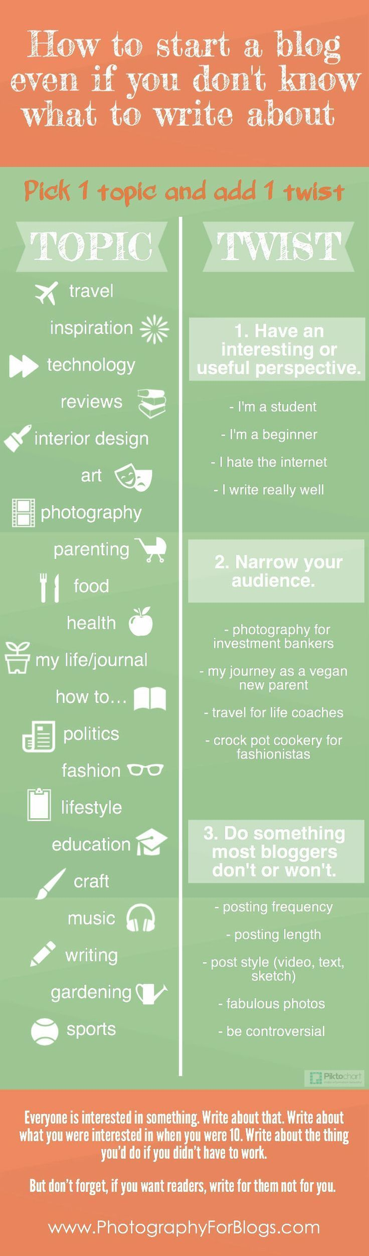 best blog post prompts ideas images content how to start a blog even if you don t know what to write about