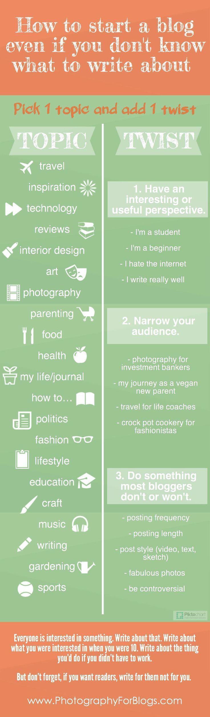 1574 best Blogger images on Pinterest | Blog tips, Blogging and ...