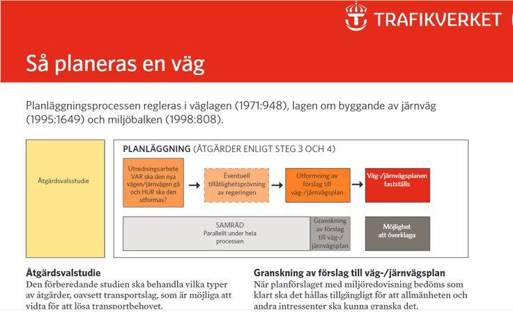 Så planeras en väg på #Trafikverket http://docplayer.se/33356-Planlaggningsprocessen-regleras-i-vaglagen-1971-948-lagen-om-byggande-av-jarnvag-1995-1649-och-miljobalken-1998-808.html . Finns på #docplayer: http://docplayer.se  .