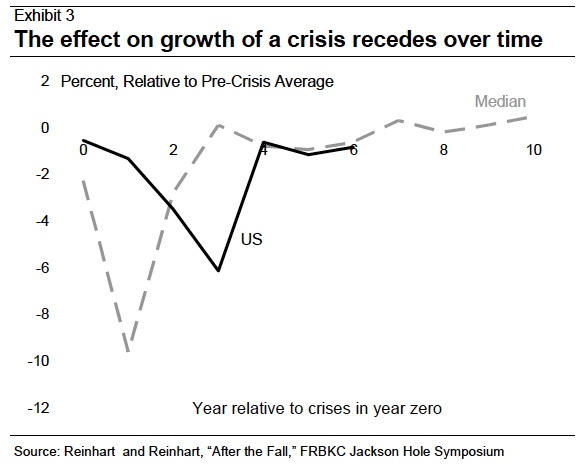 "Vince Reinhart sees the US Economy at an ""inflection point""."