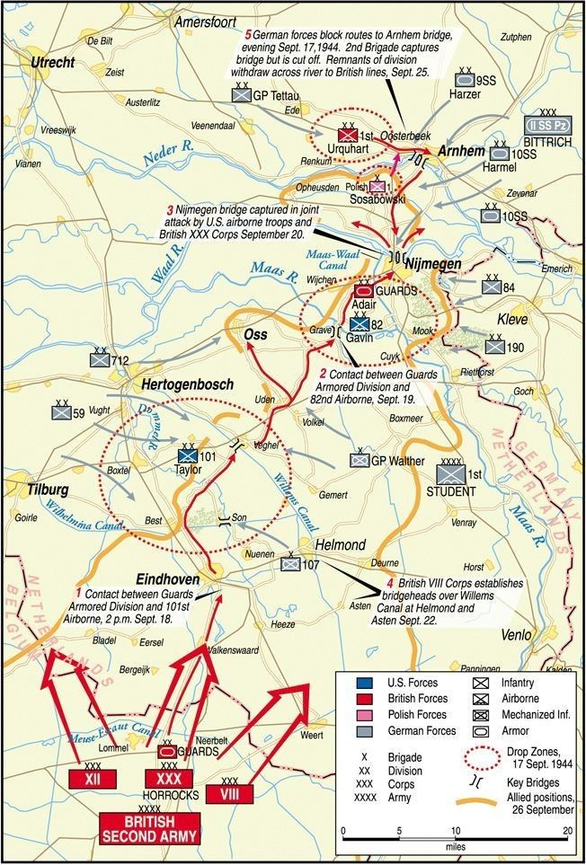 Pin By Radialv On Battle And War Diagrams Operation Market