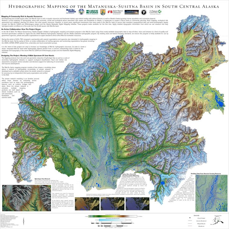 Hydrographic Mapping of the Matanuska Susitna Basin in