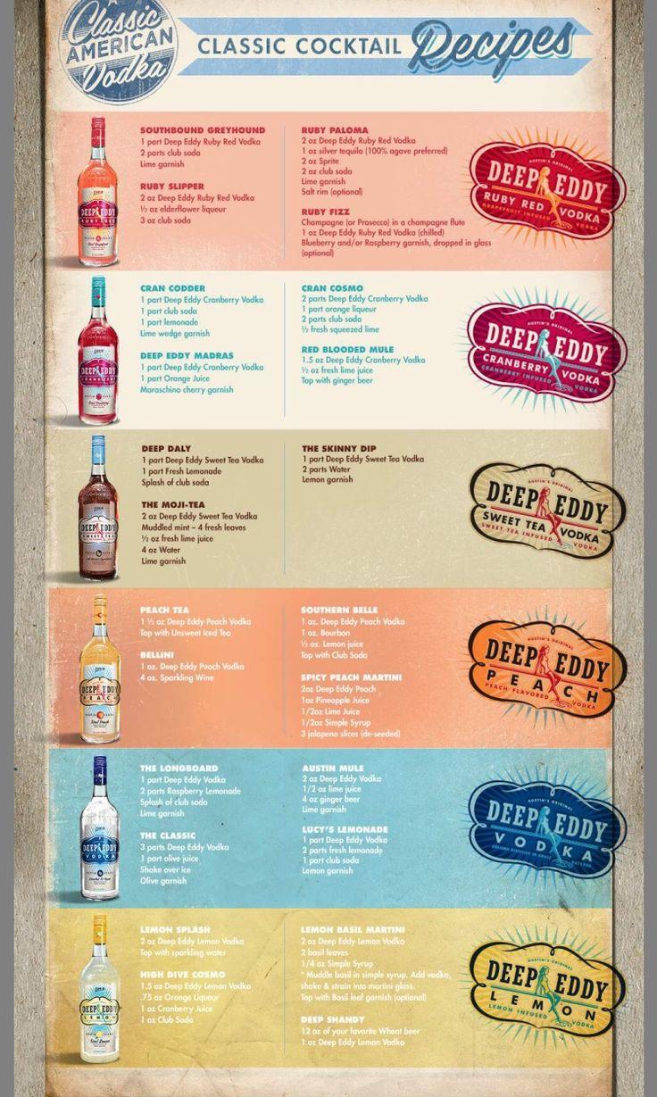 25+ best ideas about Flavored vodka drinks on Pinterest ...