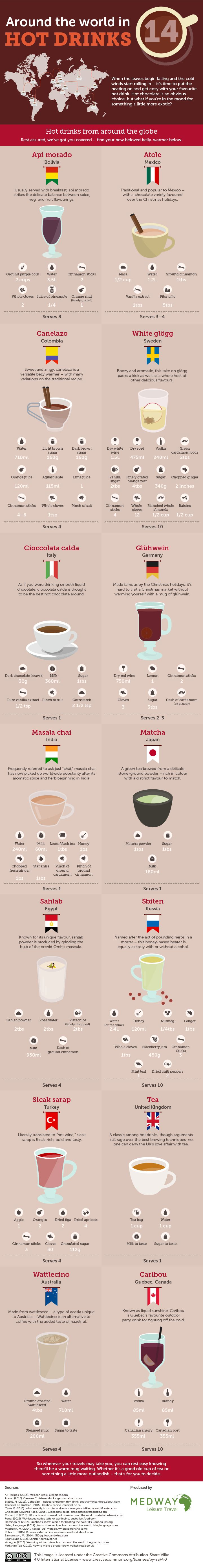 8 Infographics Show You How To Make Tasty Hot Drinks That Keep You Warm