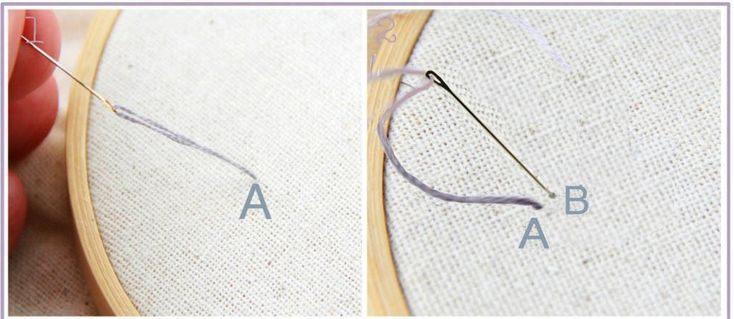 Backstitch and Running stitch revision - Red Brolly