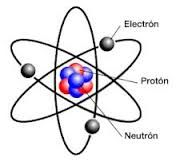 Electrons are important in the atom because they are the only particles in the atom with a negative charge and the electrons also carry eletric energy to make electronic devices to work.