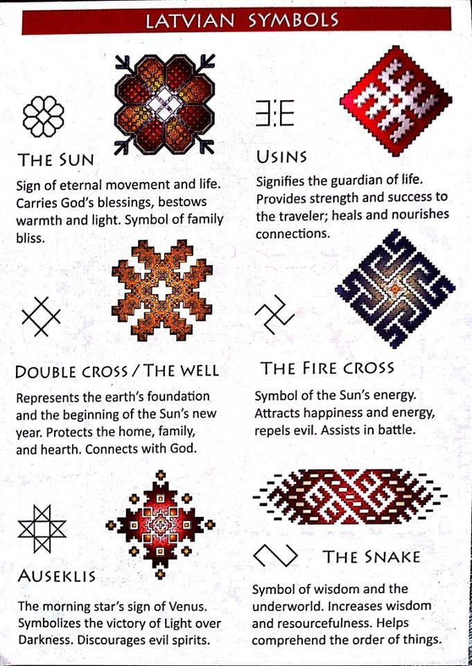 Latvian ethnographic symbols.
