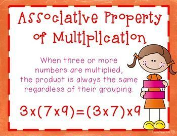 Are you teaching the properties of multiplication to your students? These posters and activity sheets will help teach these important math concepts to your students. Students will practice the zero property, identity property, associative property, commut