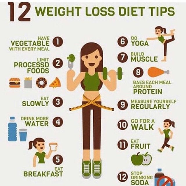 Untreated, low calories diet for weight loss Desai also