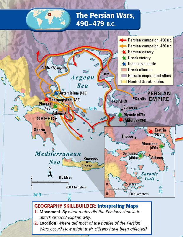 The persian war between greece and persia
