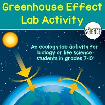 Evaluating the green house model