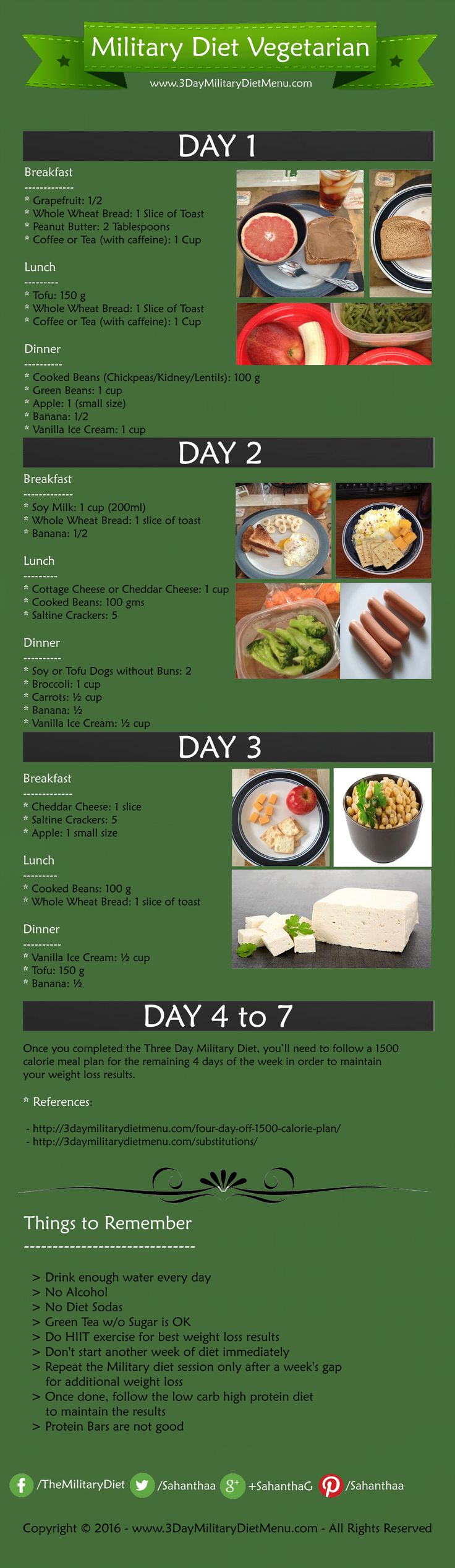 Military Diet Vegetarian Version: Follow this 3 day military diet vegan meal plan for weight loss.