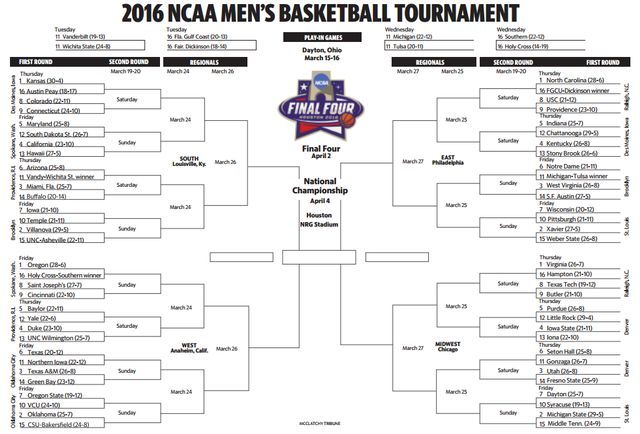 Printable 2016 NCAA Tournament bracket, plus TV times and final ...