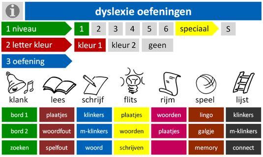 Simpele dyslexie oefeningen en spelletjes http://www.ictworkshops.nl/dyslexie/